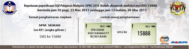 Check SPM result via SMS